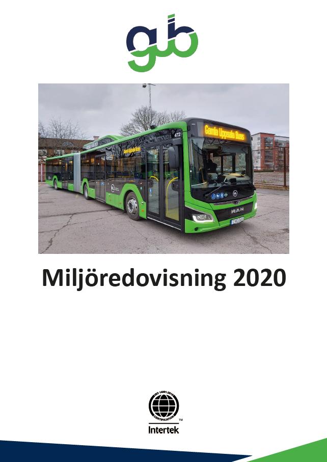 Miljöredovisning 2020